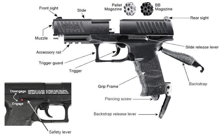 air pistol pellet gun part explanation