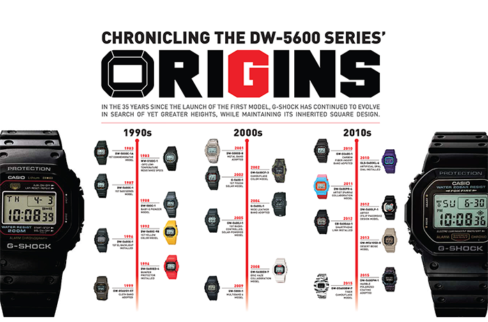 Casio G Shock Square Face Watches